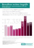 Betroffene rechter, rassistischer und antisemitischer Gewalt 2009 bis 2018