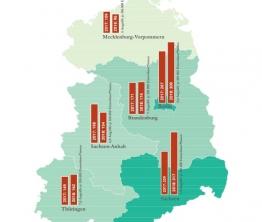 Rechte, rassistische und antisemitische Gewalt 2018 in den ostdeutschen Bundesländern und Berlin