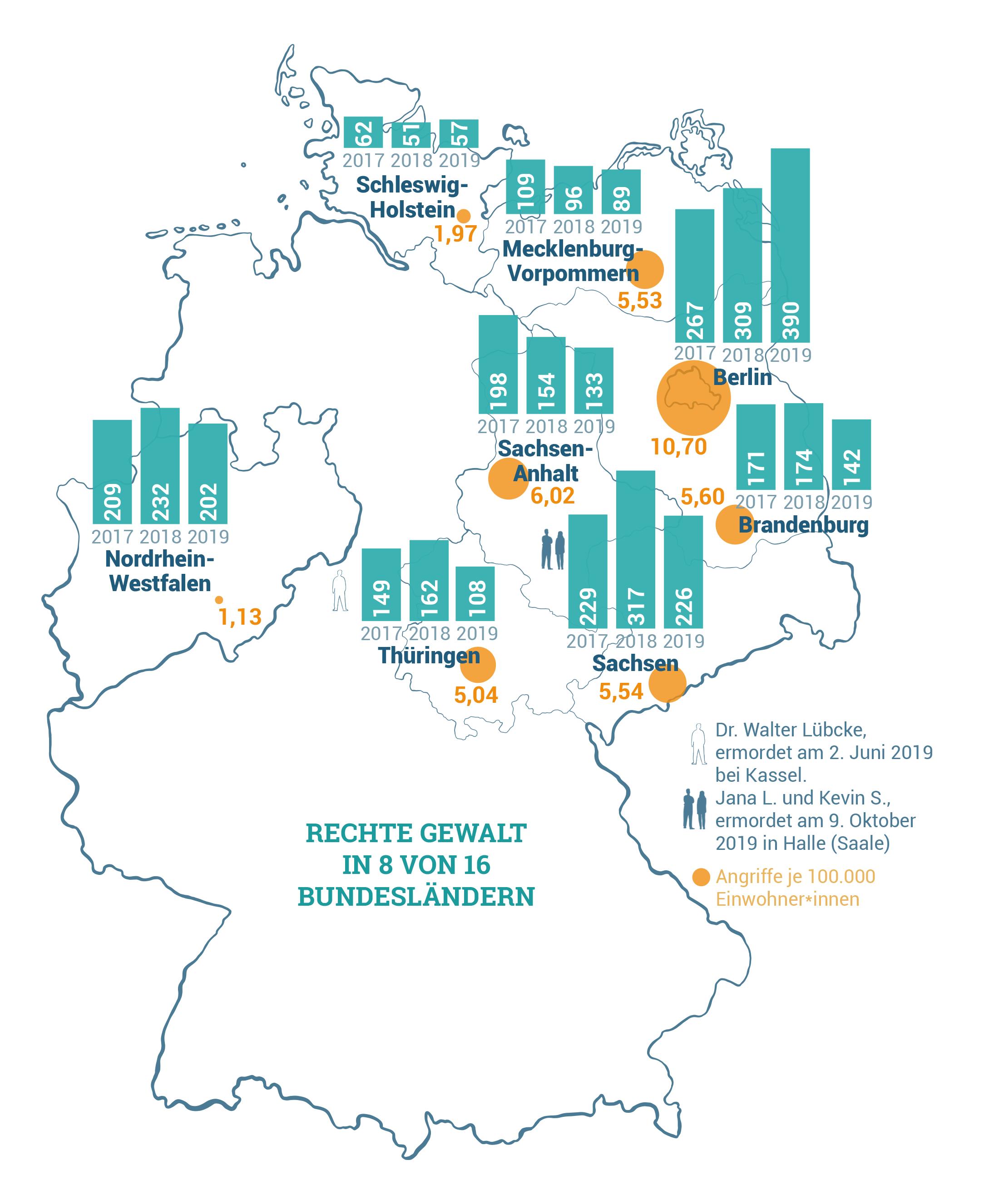 Deutschland anzahl der morde in BKA